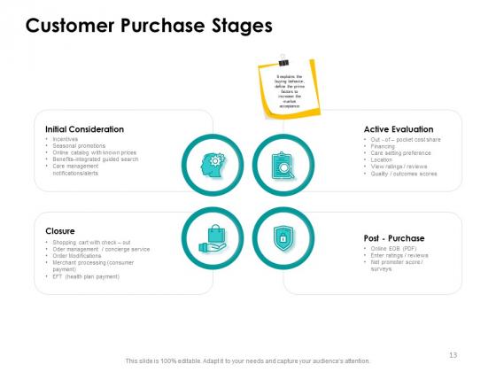 Target_Market_Strategy_Ppt_PowerPoint_Presentation_Complete_Deck_With_Slides_Slide_13