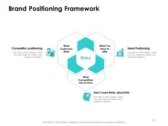 Target_Market_Strategy_Ppt_PowerPoint_Presentation_Complete_Deck_With_Slides_Slide_23
