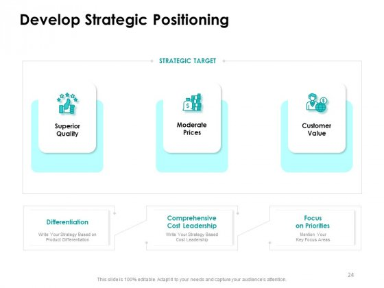 Target_Market_Strategy_Ppt_PowerPoint_Presentation_Complete_Deck_With_Slides_Slide_24