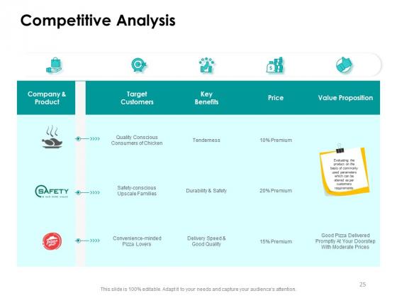 Target_Market_Strategy_Ppt_PowerPoint_Presentation_Complete_Deck_With_Slides_Slide_25