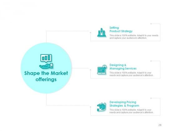 Target_Market_Strategy_Ppt_PowerPoint_Presentation_Complete_Deck_With_Slides_Slide_28