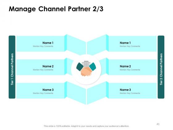 Target_Market_Strategy_Ppt_PowerPoint_Presentation_Complete_Deck_With_Slides_Slide_41