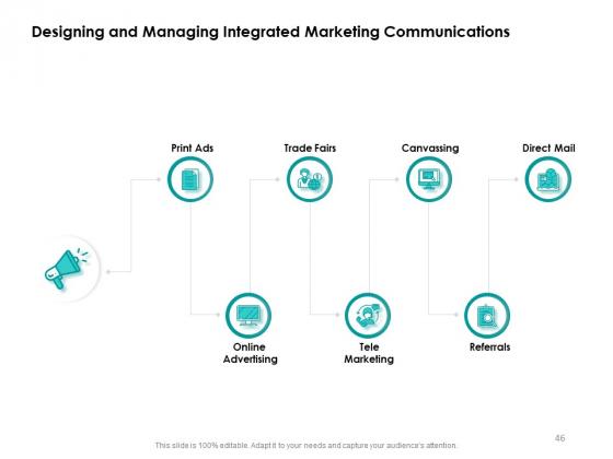 Target_Market_Strategy_Ppt_PowerPoint_Presentation_Complete_Deck_With_Slides_Slide_46