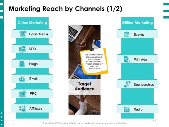 Target_Market_Strategy_Ppt_PowerPoint_Presentation_Complete_Deck_With_Slides_Slide_47