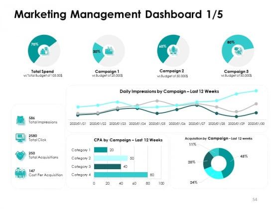 Target_Market_Strategy_Ppt_PowerPoint_Presentation_Complete_Deck_With_Slides_Slide_54