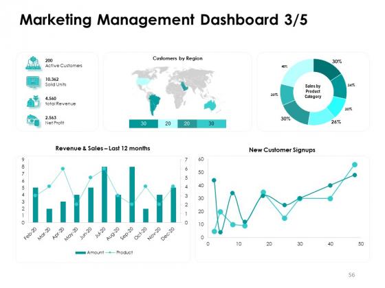 Target_Market_Strategy_Ppt_PowerPoint_Presentation_Complete_Deck_With_Slides_Slide_56