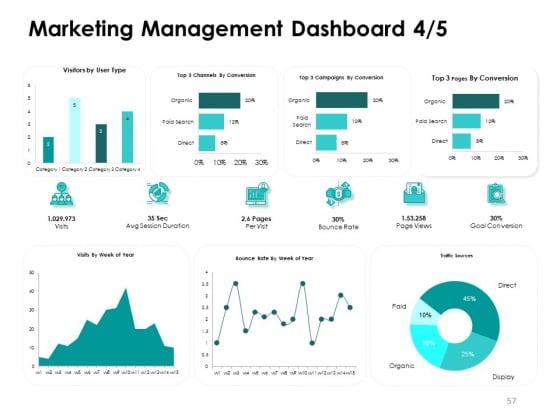 Target_Market_Strategy_Ppt_PowerPoint_Presentation_Complete_Deck_With_Slides_Slide_57
