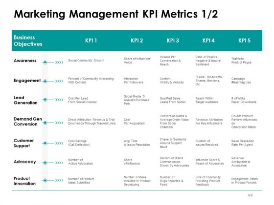 Target_Market_Strategy_Ppt_PowerPoint_Presentation_Complete_Deck_With_Slides_Slide_59
