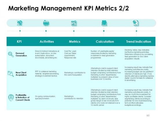 Target_Market_Strategy_Ppt_PowerPoint_Presentation_Complete_Deck_With_Slides_Slide_60