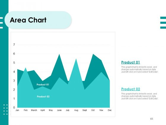 Target_Market_Strategy_Ppt_PowerPoint_Presentation_Complete_Deck_With_Slides_Slide_65