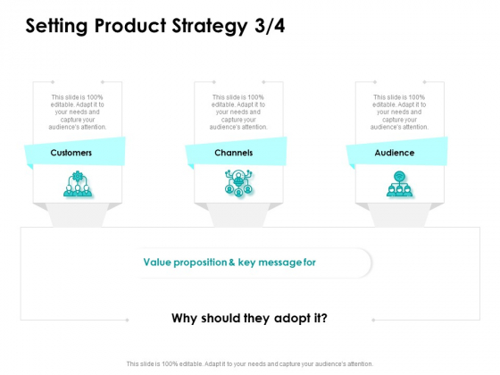 Target Market Strategy Setting Product Strategy Channels Ppt File Inspiration PDF