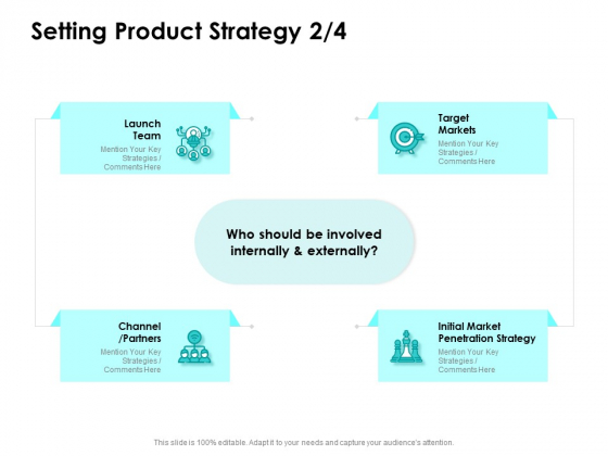 Target Market Strategy Setting Product Strategy Team Ppt Designs PDF
