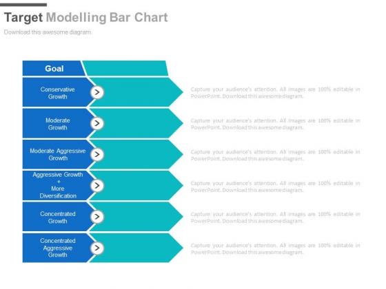 Target Modelling Bar Chart Ppt Slides