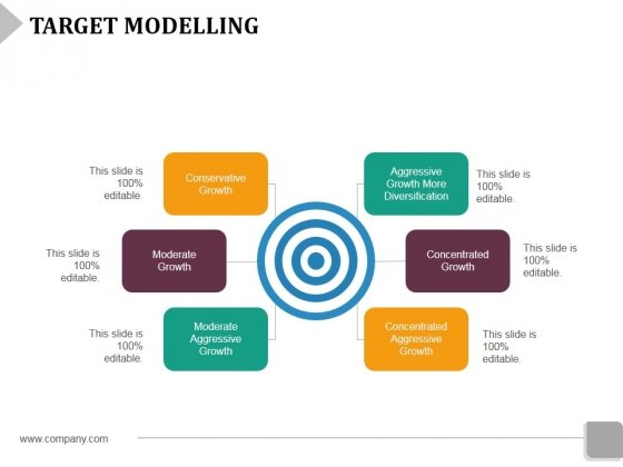 Target Modelling Template 1 Ppt Powerpoint Presentation Ideas Topics