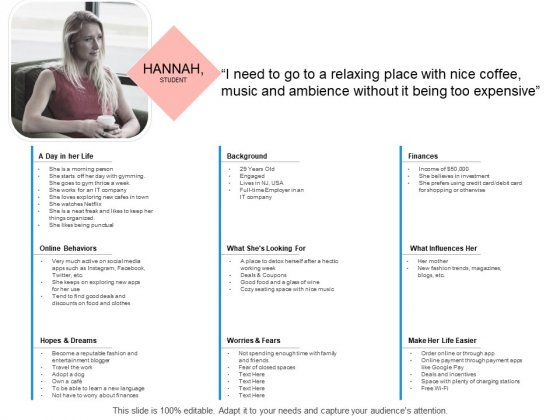 Target Persona Hannah Student Ppt Infographic Template PDF