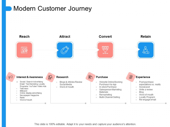 Target Persona Modern Customer Journey Ppt Show Rules PDF