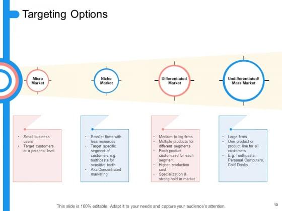 Target_Persona_Ppt_PowerPoint_Presentation_Complete_Deck_With_Slides_Slide_10