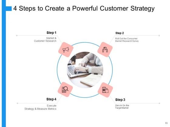 Target_Persona_Ppt_PowerPoint_Presentation_Complete_Deck_With_Slides_Slide_11