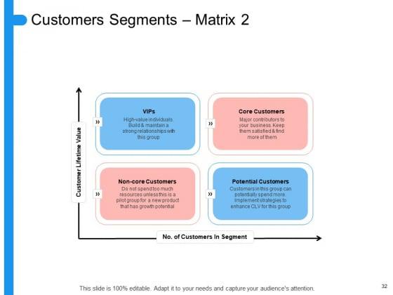 Target_Persona_Ppt_PowerPoint_Presentation_Complete_Deck_With_Slides_Slide_32
