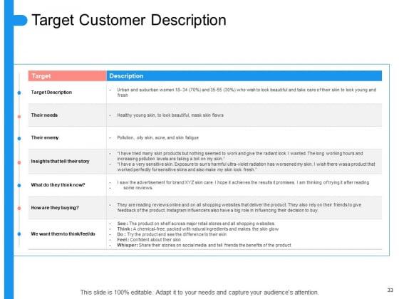 Target_Persona_Ppt_PowerPoint_Presentation_Complete_Deck_With_Slides_Slide_33