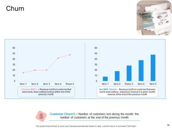 Target_Persona_Ppt_PowerPoint_Presentation_Complete_Deck_With_Slides_Slide_39