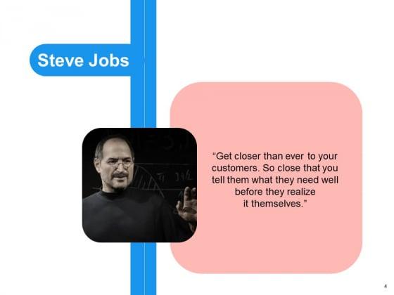 Target_Persona_Ppt_PowerPoint_Presentation_Complete_Deck_With_Slides_Slide_4