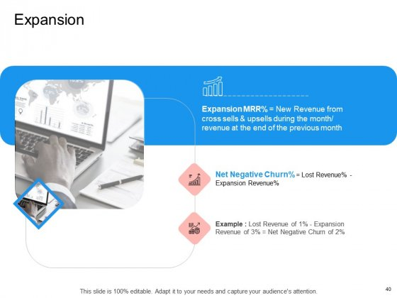 Target_Persona_Ppt_PowerPoint_Presentation_Complete_Deck_With_Slides_Slide_40