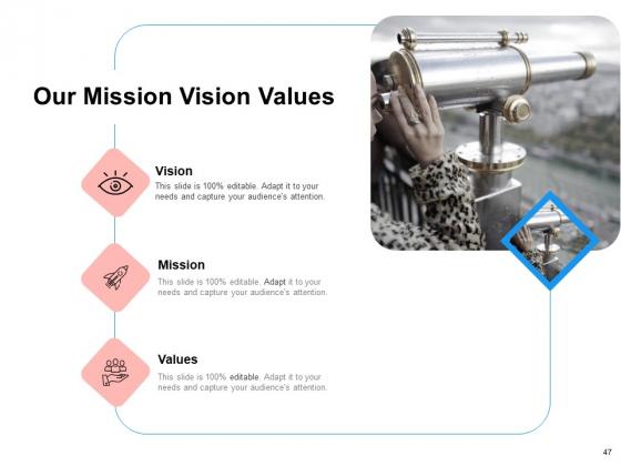 Target_Persona_Ppt_PowerPoint_Presentation_Complete_Deck_With_Slides_Slide_47