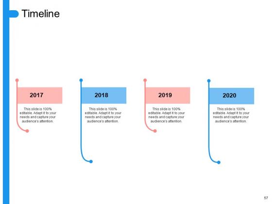Target_Persona_Ppt_PowerPoint_Presentation_Complete_Deck_With_Slides_Slide_57