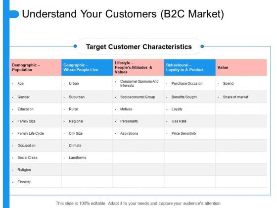 Target Persona Understand Your Customers B2C Market Ppt Slides Design Templates PDF