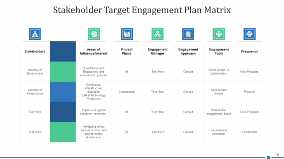 Target_Shareholder_Planning_Strategy_Ppt_PowerPoint_Presentation_Complete_Deck_With_Slides_Slide_10