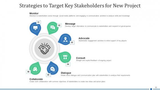 Target_Shareholder_Planning_Strategy_Ppt_PowerPoint_Presentation_Complete_Deck_With_Slides_Slide_11