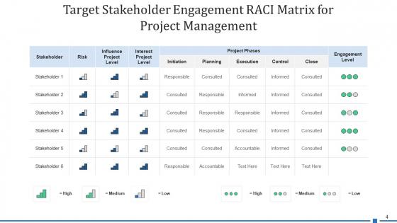 Target_Shareholder_Planning_Strategy_Ppt_PowerPoint_Presentation_Complete_Deck_With_Slides_Slide_4