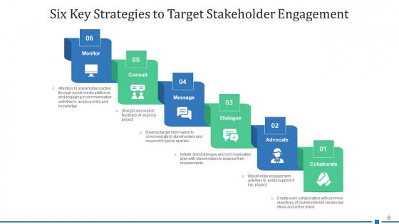 Target_Shareholder_Planning_Strategy_Ppt_PowerPoint_Presentation_Complete_Deck_With_Slides_Slide_6