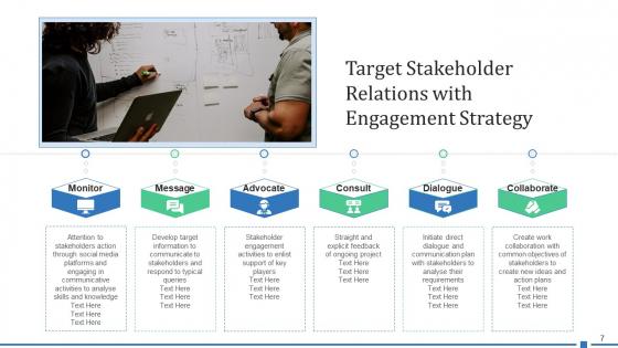 Target_Shareholder_Planning_Strategy_Ppt_PowerPoint_Presentation_Complete_Deck_With_Slides_Slide_7