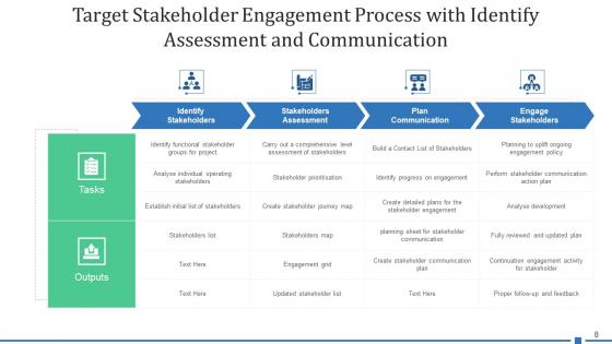 Target_Shareholder_Planning_Strategy_Ppt_PowerPoint_Presentation_Complete_Deck_With_Slides_Slide_8