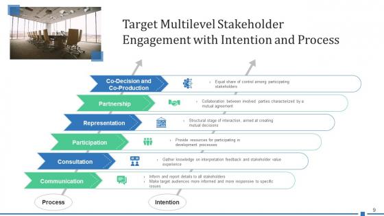 Target_Shareholder_Planning_Strategy_Ppt_PowerPoint_Presentation_Complete_Deck_With_Slides_Slide_9