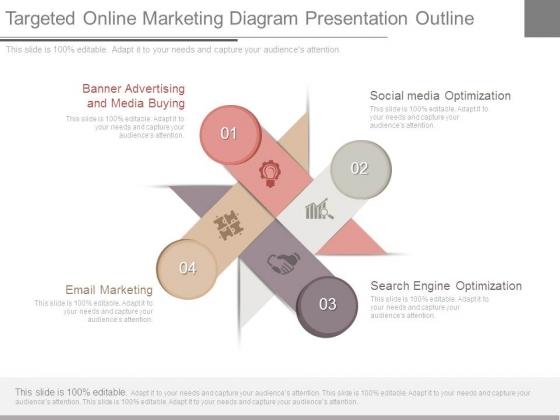 Targeted Online Marketing Diagram Presentation Outline