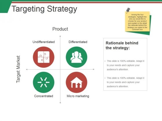 Targeting Strategy Ppt PowerPoint Presentation Layouts Files