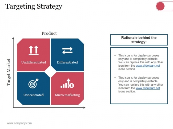 Targeting Strategy Ppt PowerPoint Presentation Model Aids