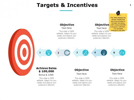 Targets And Incentives Goals Ppt PowerPoint Presentation Infographics Graphics Tutorials