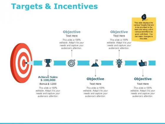 Targets And Incentives Ppt PowerPoint Presentation Pictures Show