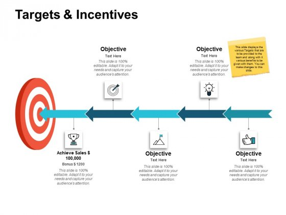 Targets And Incentives Ppt PowerPoint Presentation Pictures Slide Download