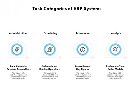 Task Categories Of ERP Systems Ppt PowerPoint Presentation File Professional