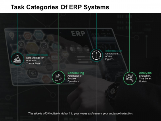 Task Categories Of Erp Systems Ppt PowerPoint Presentation Inspiration Shapes