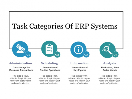 Task Categories Of Erp Systems Ppt PowerPoint Presentation Summary Gallery