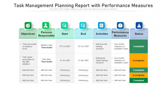 Task Management Planning Report With Performance Measures Ppt Slides Format PDF
