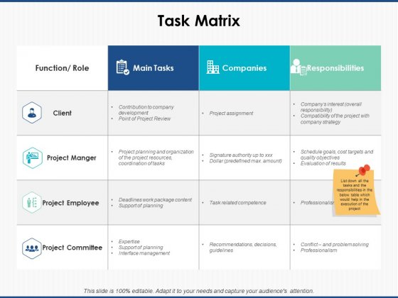 Task Matrix Business Ppt PowerPoint Presentation Ideas Picture