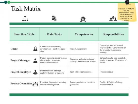 Task Matrix Ppt PowerPoint Presentation File Microsoft