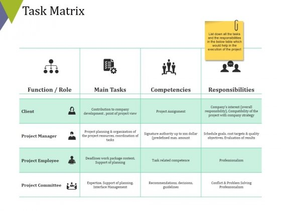 Task Matrix Ppt PowerPoint Presentation Inspiration Graphics Pictures